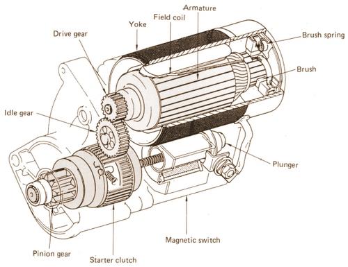 starter motor custom rebuilds