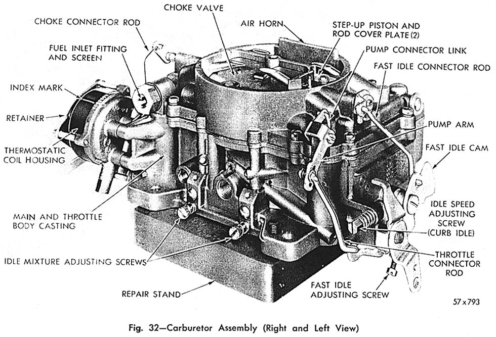 Carburetor Repair Diagram on Rochester Carburetor Diagram